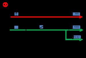 PLS命令のラダー図3