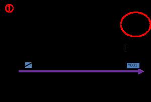PLS命令のラダー図7