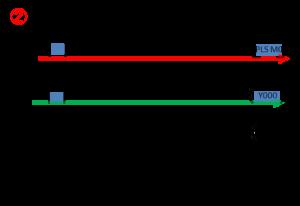 PLS命令のラダー図8