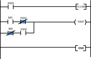 PLCのオルタネイト回路1
