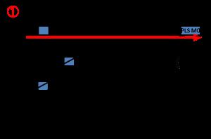 PLCのオルタネイト回路2