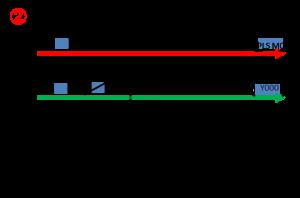 PLCのオルタネイト回路3