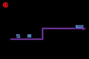 PLCのオルタネイト回路5