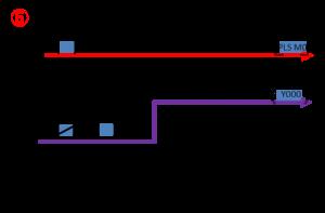 PLCのオルタネイト回路6