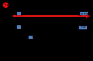 PLCのオルタネイト回路7