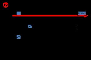 PLCのオルタネイト回路8