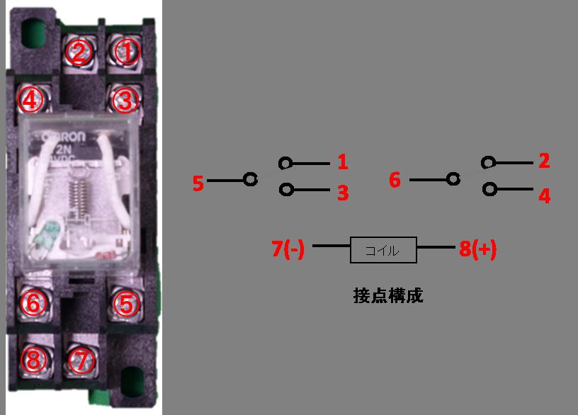 電磁リレーの接点構成