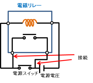 自己保持回路の図1