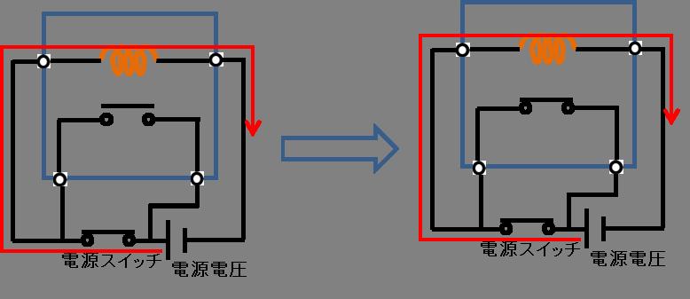 自己保持回路の動作説明1