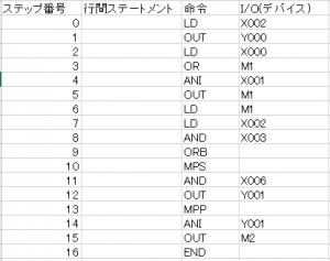 PLCのラダー図の処理順5