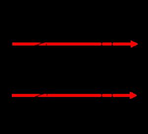 PLCのスキャンタイム1