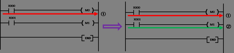 PLCのスキャンタイム3