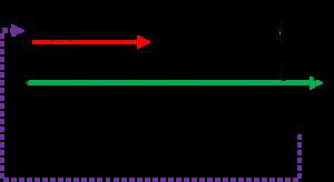 PLCのスキャンタイム7