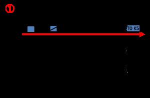 PLCのフリッカー回路2