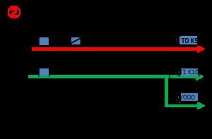 PLCのフリッカー回路3
