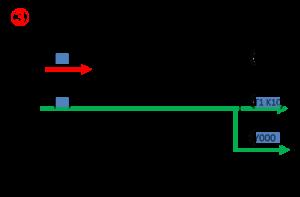 PLCのフリッカー回路4