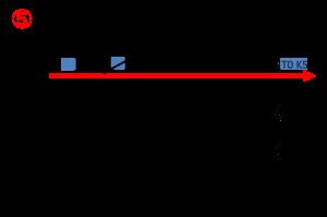 PLCのフリッカー回路6