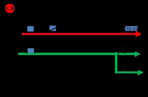 PLCのフリッカー回路7