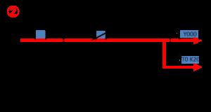 シーケンサのシングルショット回路2