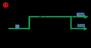 シーケンサのシングルショット回路4