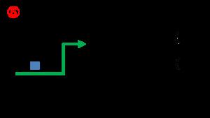シーケンサのシングルショット回路5